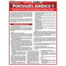Resumao - Portugues Juridico 1