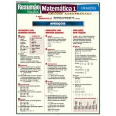 Resumao - Matematica 1: Operacoes