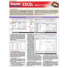 Resumao - Excel - Tabelas E Graficos