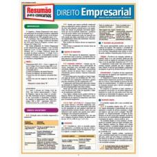 Concursos Direito Empresarial