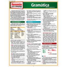 Resumao Para Concursos - Gramatica