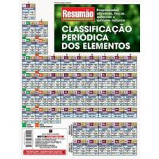 Resumao - Classificacao Periodica Dos Elementos