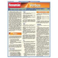 Resumao - Verbos