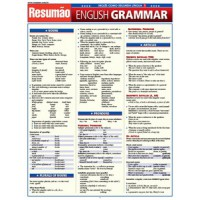 Resumao - English Grammar